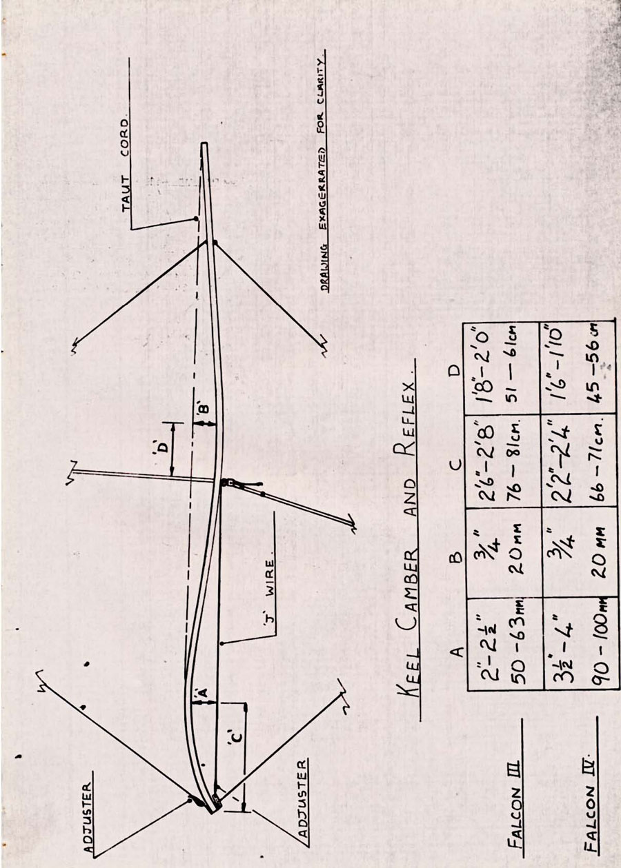 British Hang Gliding History Wasp Falcon Lll And Lv Pilot Handling 90 Wiring Diagram Page 16